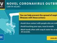 CDC COVID-19 Guidance