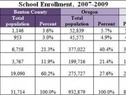 Socioeconomic Health: Education table