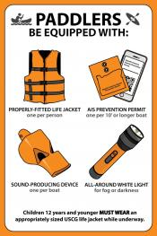 Paddlers be equipped with