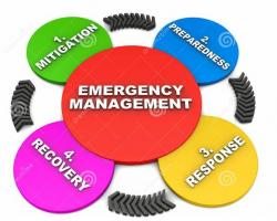 Awesome We Work On Preparedness For Emergencies Including Emergency Response  Training And Exercises And Maintaining An ...