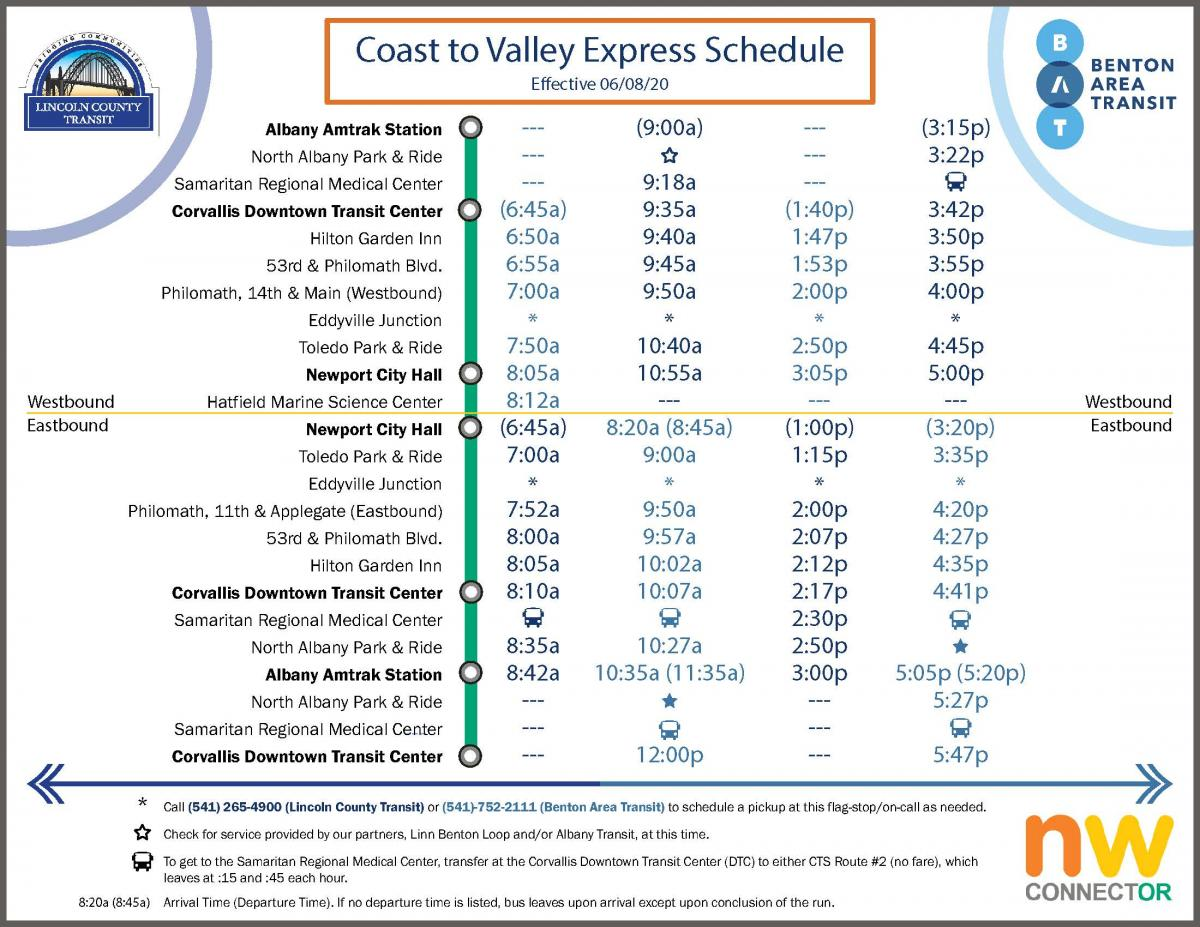 Benton Area Transit - Coast to Valley Express (CTV) - Corvallis - Albany - Newport