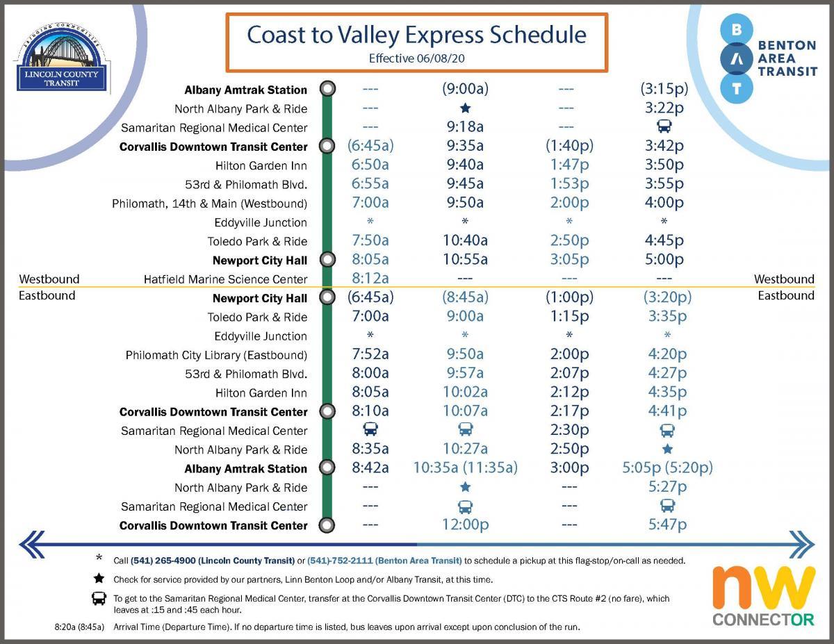 Coast to Valley Express Schedule
